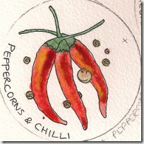 Oil Labels Chilli